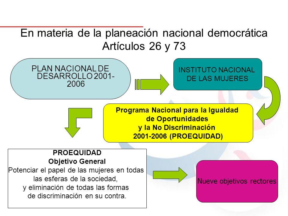En materia de la planeación nacional democrática Artículos 26 y 73 PLAN NACIONAL DE DESARROLLO 2001- 2006 INSTITUTO NACIONAL DE LAS MUJERES Programa N
