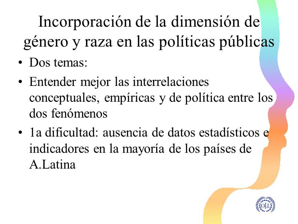 Incorporación de la dimensión de género y raza en las políticas públicas Dos temas: Entender mejor las interrelaciones conceptuales, empíricas y de po