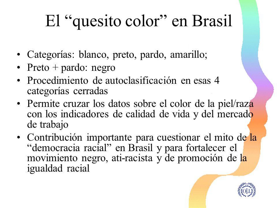 El quesito color en Brasil Categorías: blanco, preto, pardo, amarillo; Preto + pardo: negro Procedimiento de autoclasificación en esas 4 categorías ce