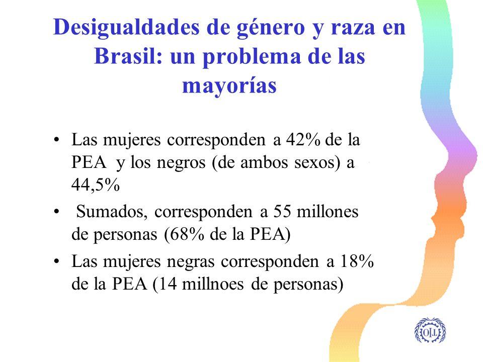 Desigualdades de género y raza en Brasil: un problema de las mayorías Las mujeres corresponden a 42% de la PEA y los negros (de ambos sexos) a 44,5% S
