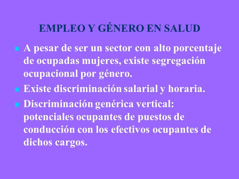 EMPLEO Y GÉNERO EN SALUD A pesar de ser un sector con alto porcentaje de ocupadas mujeres, existe segregación ocupacional por género.
