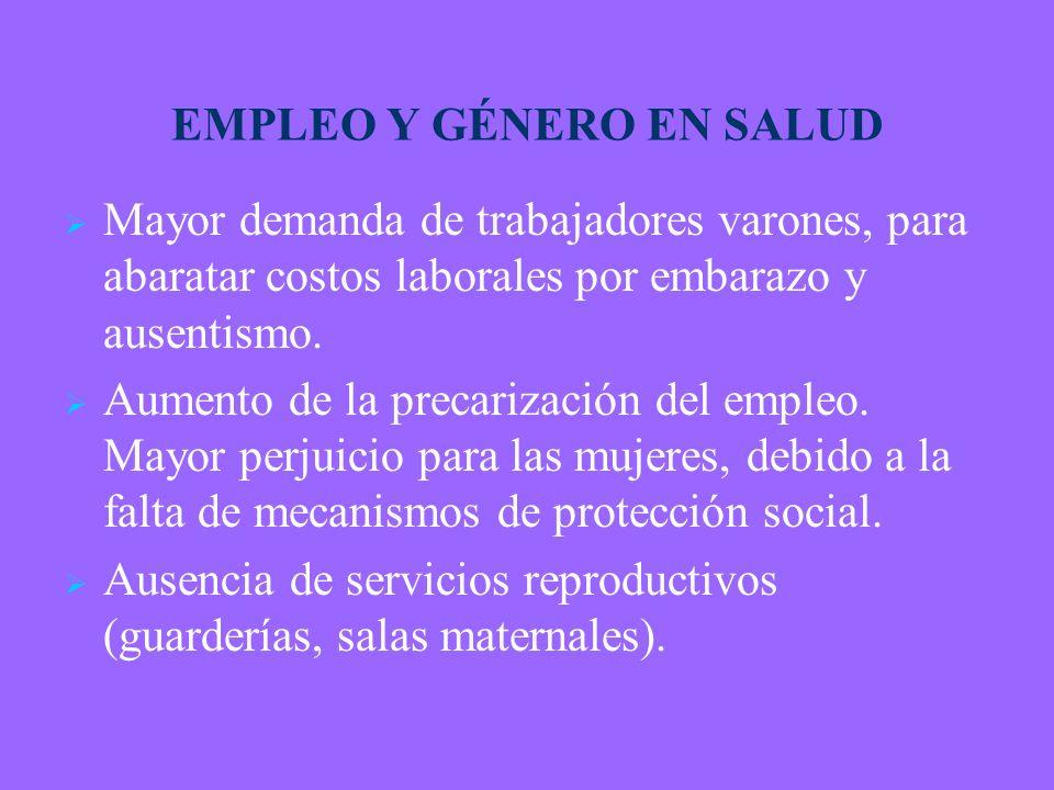 EMPLEO Y GÉNERO EN SALUD Mayor demanda de trabajadores varones, para abaratar costos laborales por embarazo y ausentismo.