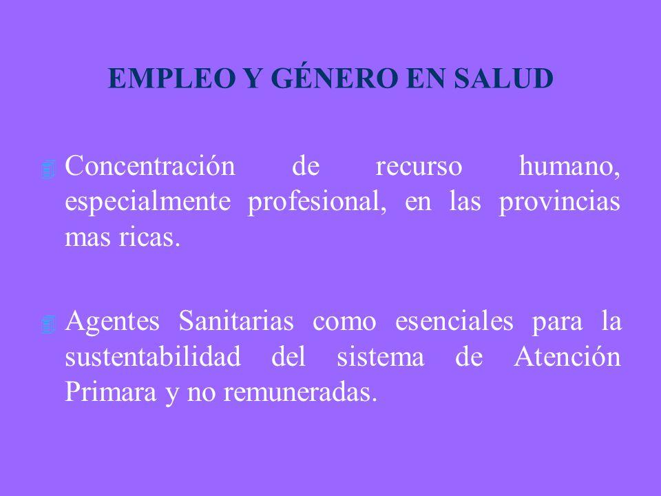 EMPLEO Y GÉNERO EN SALUD 4 4 Concentración de recurso humano, especialmente profesional, en las provincias mas ricas.