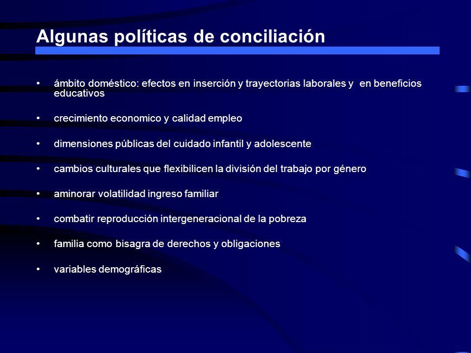 Algunas políticas de conciliación ámbito doméstico: efectos en inserción y trayectorias laborales y en beneficios educativos crecimiento economico y c