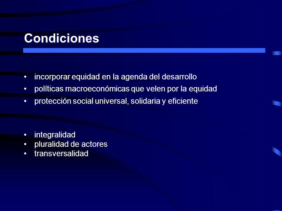 Condiciones incorporar equidad en la agenda del desarrollo políticas macroeconómicas que velen por la equidad protección social universal, solidaria y
