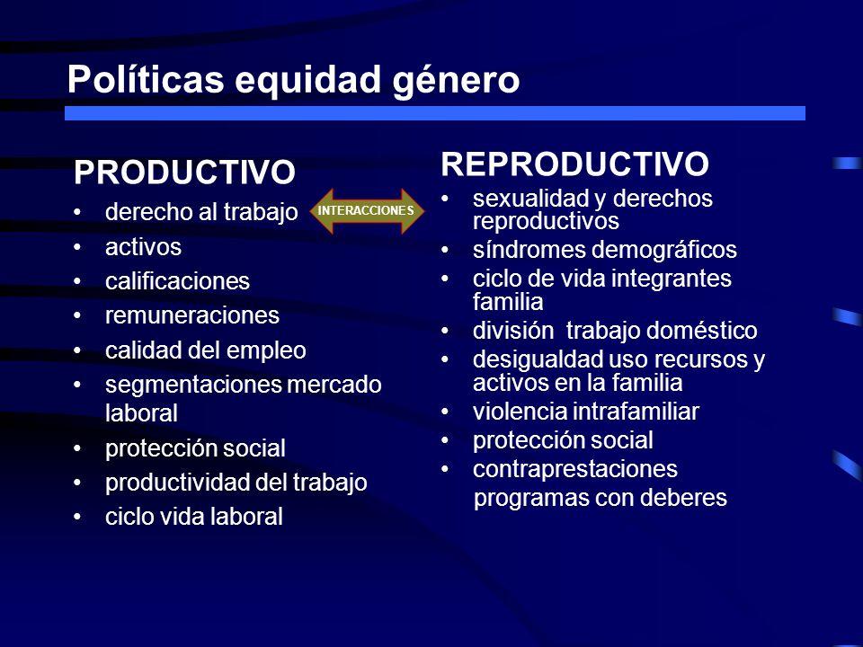 Políticas equidad género PRODUCTIVO derecho al trabajo activos calificaciones remuneraciones calidad del empleo segmentaciones mercado laboral protecc