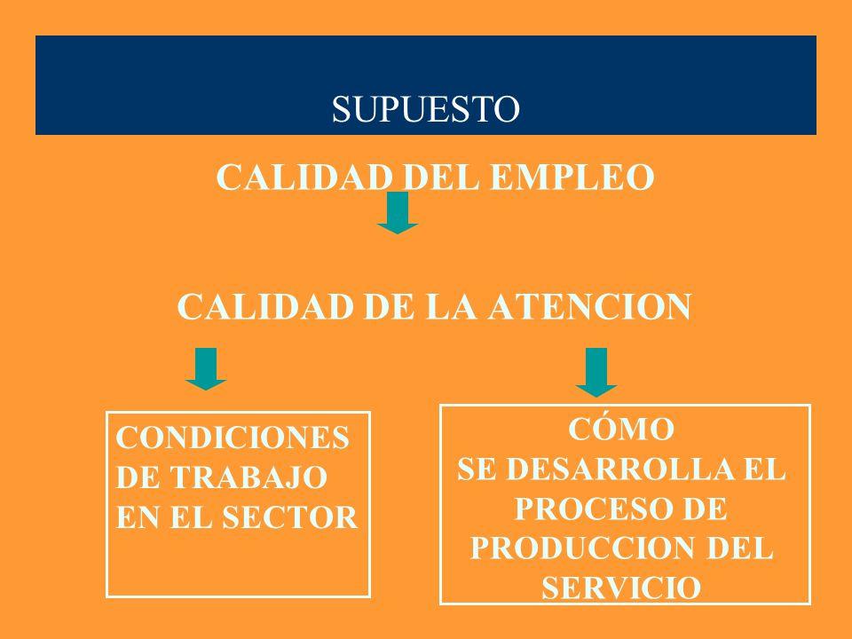 OBJETIVOS Caracterizar el empleo en el sector salud en Córdoba, con especial consideración del empleo a nivel provincial y el peso que el Municipio de la Provincia de Córdoba cuenta en el mismo.