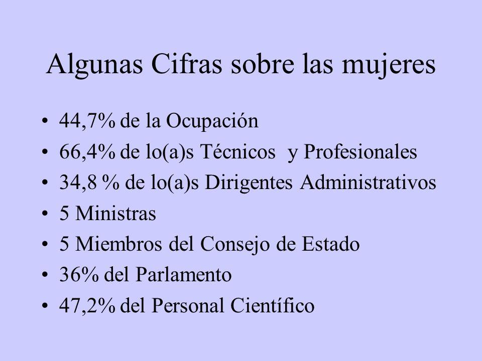Plan de Acción Nacional del Gobierno Cubano de Seguimiento a la IV CMM Resultado del análisis y adecuación de la Plataforma de Acción de Beijing Reconoce a la FMC como Mecanismo Nacional para el Adelanto de la Mujer.
