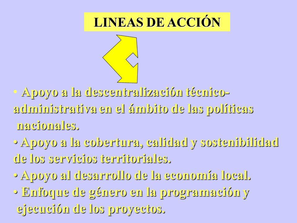 RETOS Y DESAFIOS IDENTIFICADOS POR EL GOBIERNO DE CUBA EN EL MARCO DEL PDHL Consolidar los logros sociales y prevenir la pobreza en el contexto de una