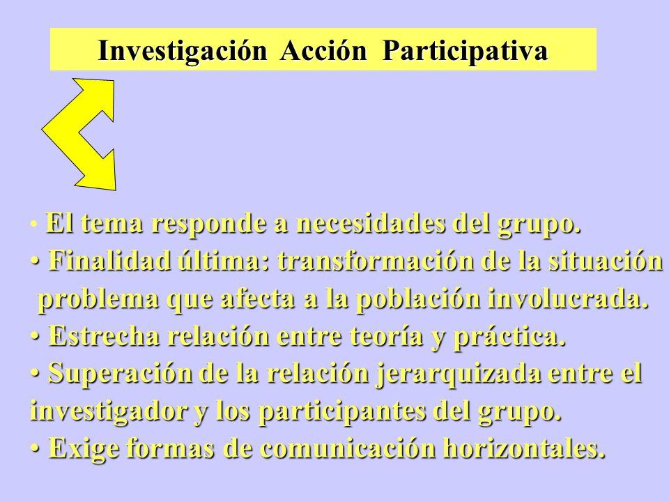 INVESTIGACIÓN ACCIÓN PARTICIPATIVA Procedimiento crítico y reflexivo acerca de un tema o problema.