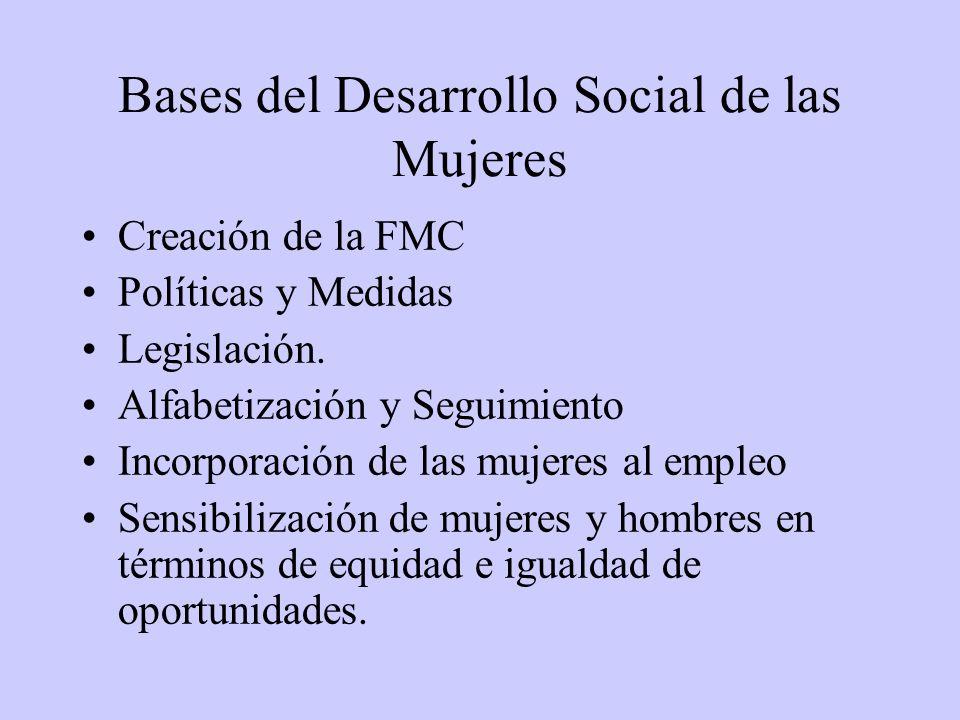 Bases del Desarrollo Social de las Mujeres Creación de la FMC Políticas y Medidas Legislación.