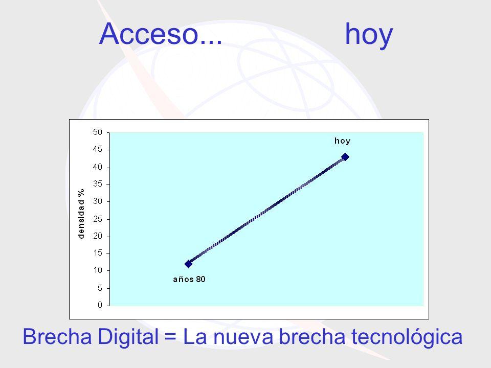 Acceso...hoy Brecha Digital = La nueva brecha tecnológica