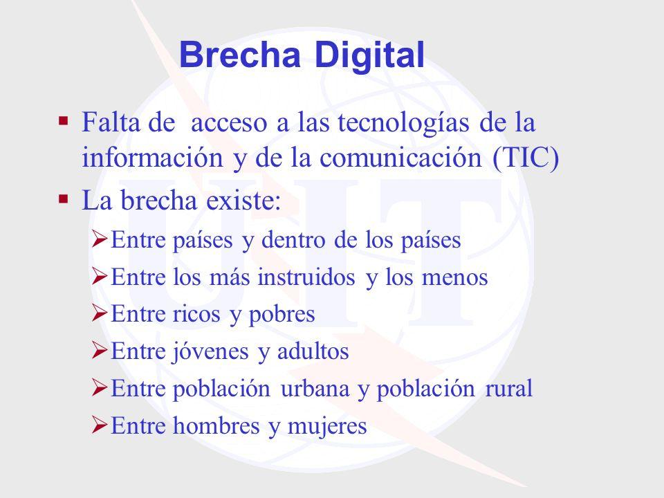 Brecha Digital Falta de acceso a las tecnologías de la información y de la comunicación (TIC) La brecha existe: Entre países y dentro de los países Entre los más instruidos y los menos Entre ricos y pobres Entre jóvenes y adultos Entre población urbana y población rural Entre hombres y mujeres