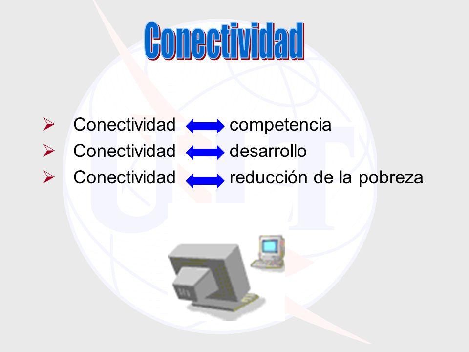 Conectividad competencia Conectividad desarrollo Conectividad reducción de la pobreza