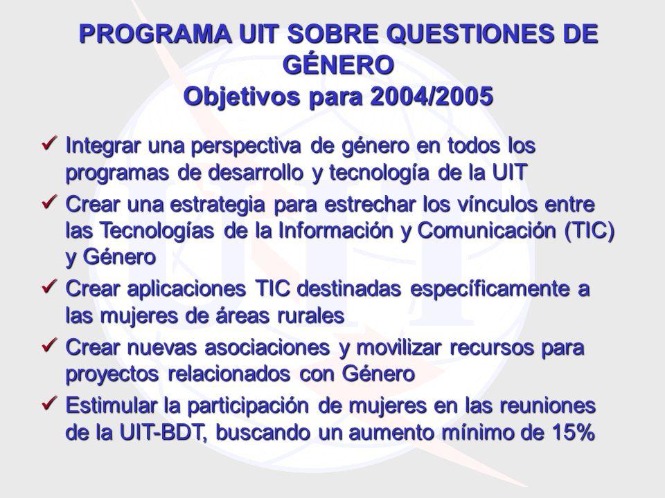 IX Conferencia sobre la Mujer de América Latina y el Caribe Ciudad de México, 2004 Acceso Universal Reducción de la brecha digital en las Américas