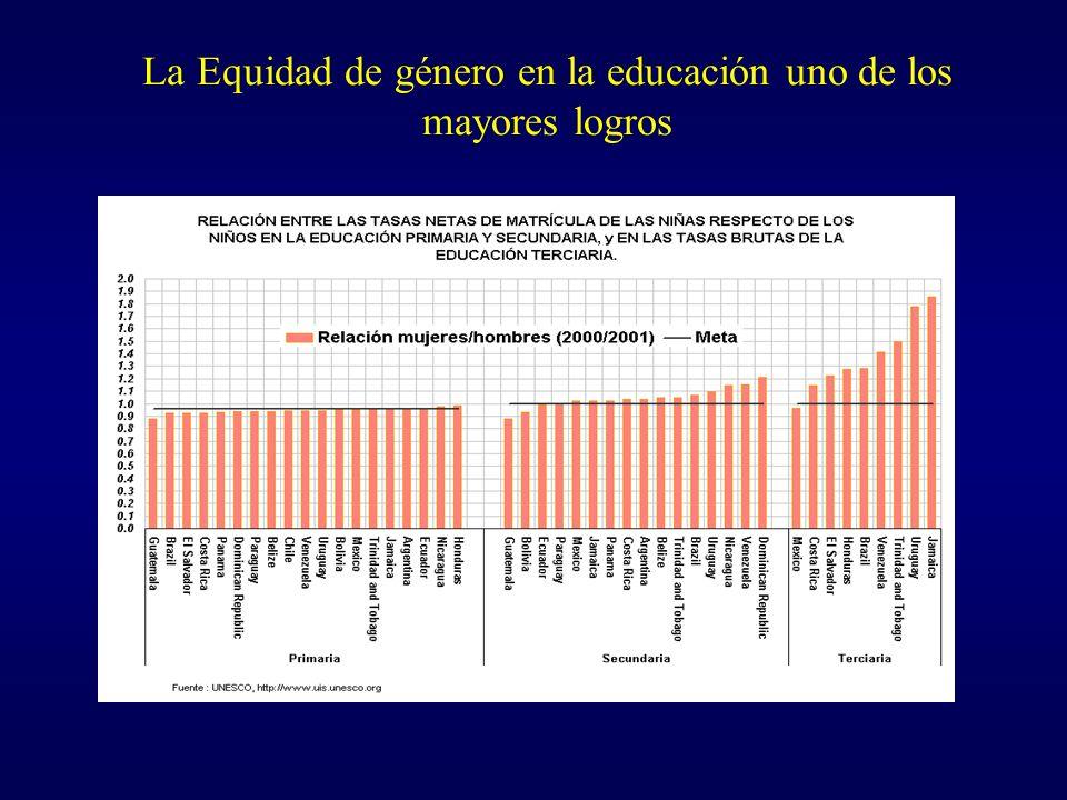 La Equidad de género en la educación uno de los mayores logros