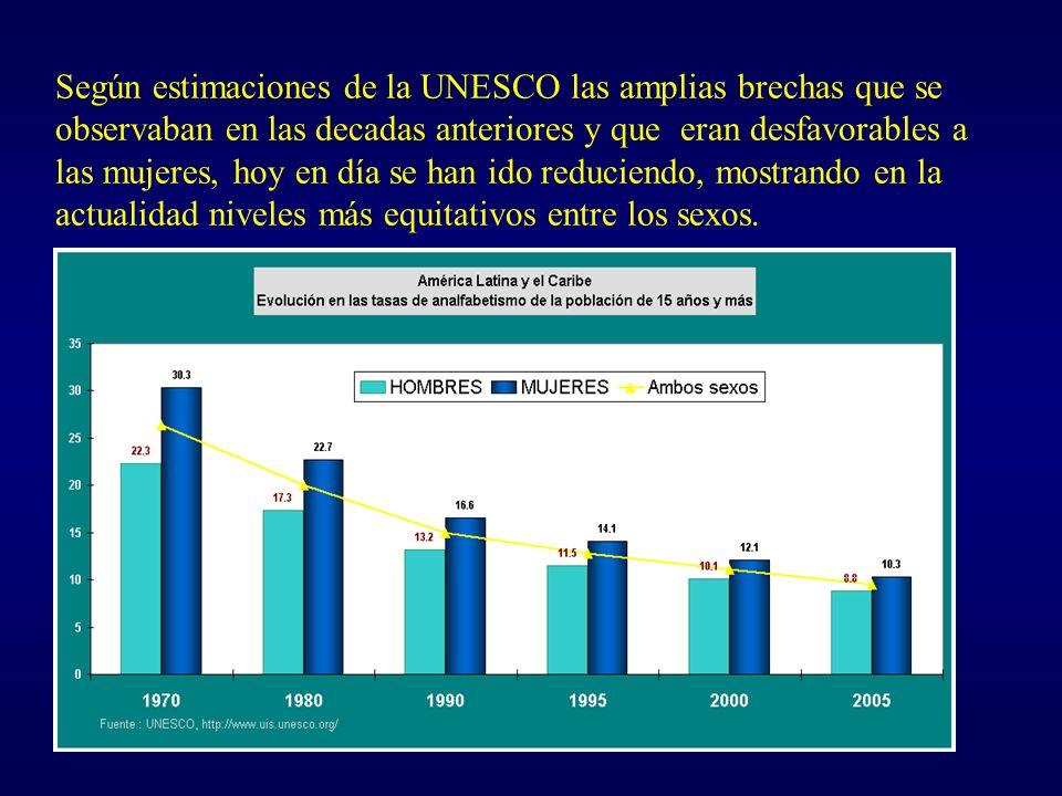 Según estimaciones de la UNESCO las amplias brechas que se observaban en las decadas anteriores y que eran desfavorables a las mujeres, hoy en día se han ido reduciendo, mostrando en la actualidad niveles más equitativos entre los sexos.