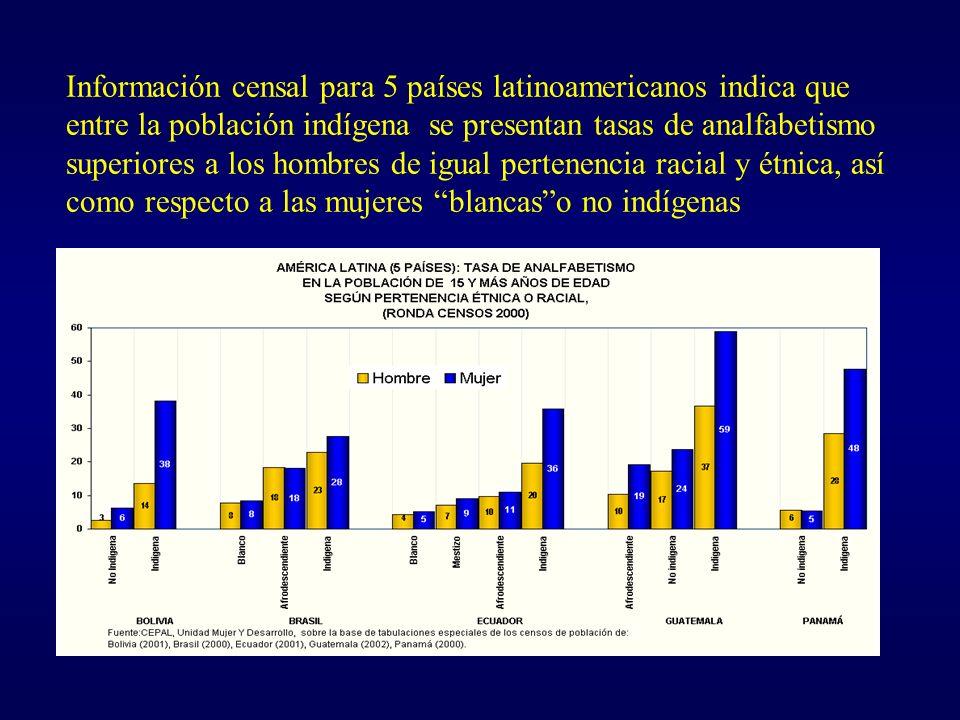 Información censal para 5 países latinoamericanos indica que entre la población indígena se presentan tasas de analfabetismo superiores a los hombres de igual pertenencia racial y étnica, así como respecto a las mujeres blancaso no indígenas