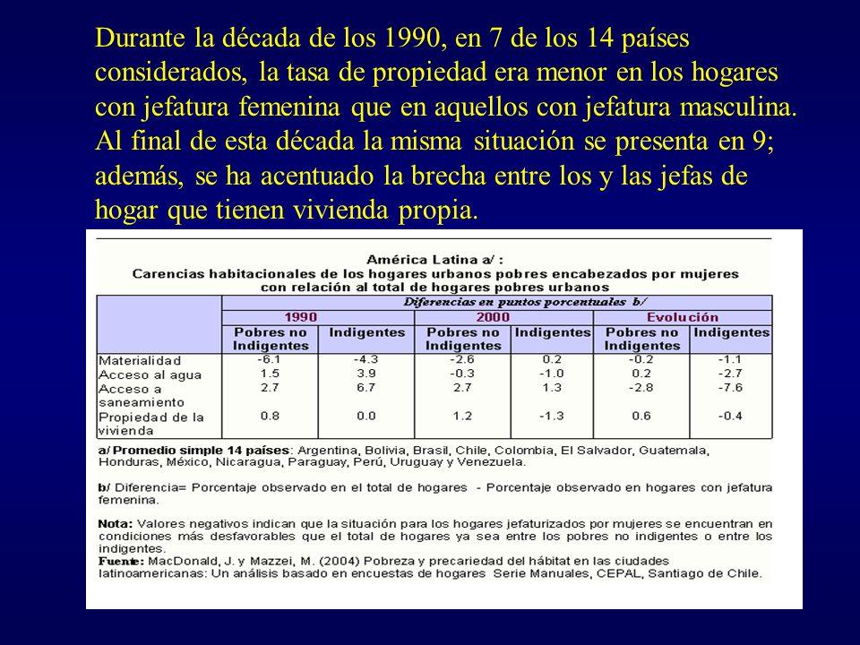 Durante la década de los 1990, en 7 de los 14 países considerados, la tasa de propiedad era menor en los hogares con jefatura femenina que en aquellos con jefatura masculina.