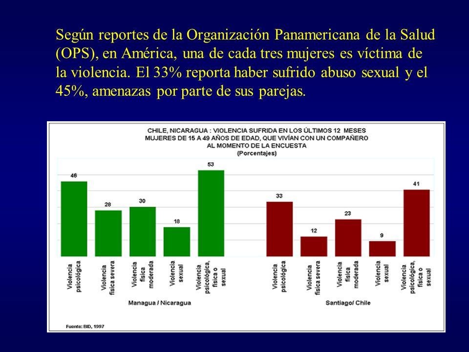 Según reportes de la Organización Panamericana de la Salud (OPS), en América, una de cada tres mujeres es víctima de la violencia.