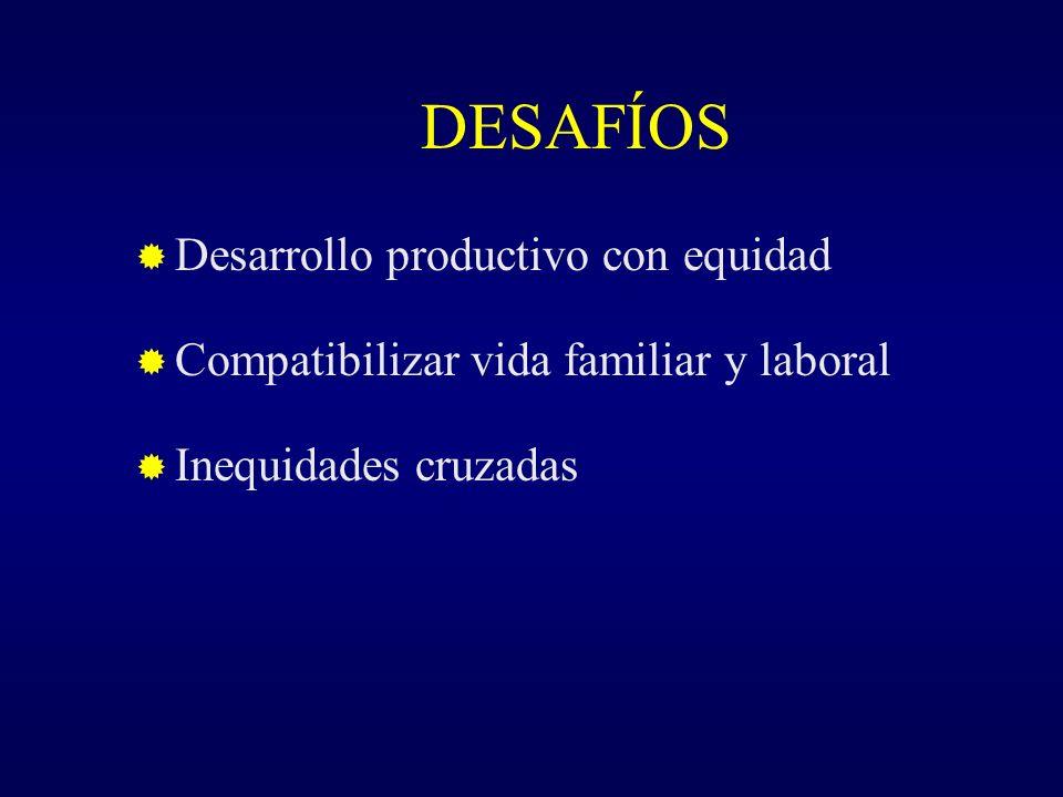 DESAFÍOS Desarrollo productivo con equidad Compatibilizar vida familiar y laboral Inequidades cruzadas
