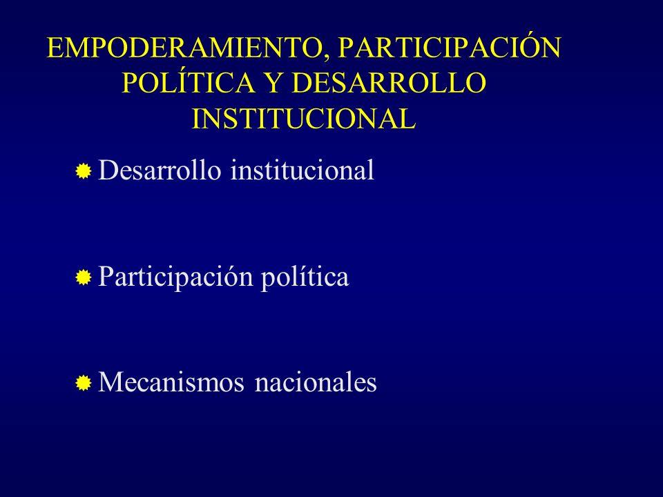 EMPODERAMIENTO, PARTICIPACIÓN POLÍTICA Y DESARROLLO INSTITUCIONAL Desarrollo institucional Participación política Mecanismos nacionales