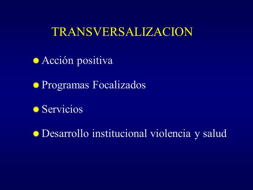 TRANSVERSALIZACION Acción positiva Programas Focalizados Servicios Desarrollo institucional violencia y salud