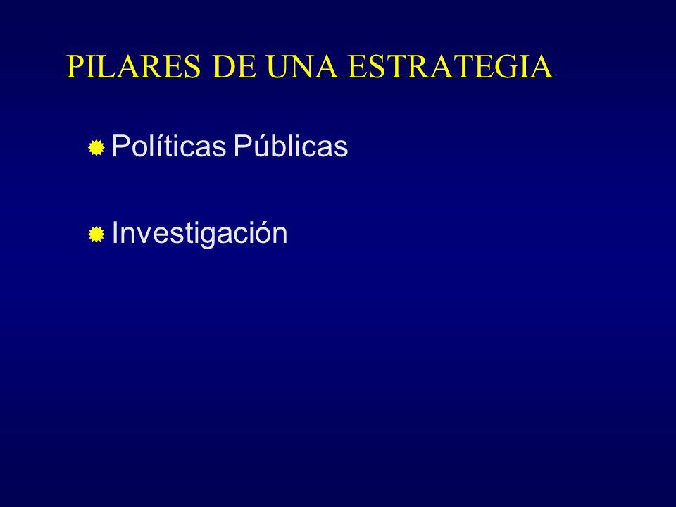 PILARES DE UNA ESTRATEGIA Políticas Públicas Investigación