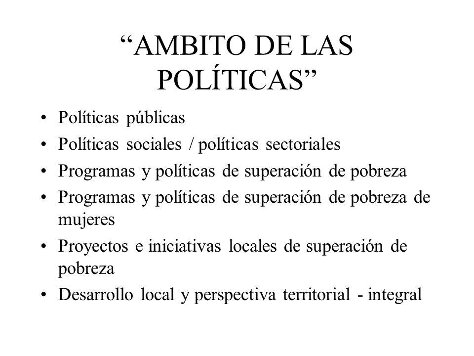 AMBITO DE LAS POLÍTICAS Políticas públicas Políticas sociales / políticas sectoriales Programas y políticas de superación de pobreza Programas y políticas de superación de pobreza de mujeres Proyectos e iniciativas locales de superación de pobreza Desarrollo local y perspectiva territorial - integral