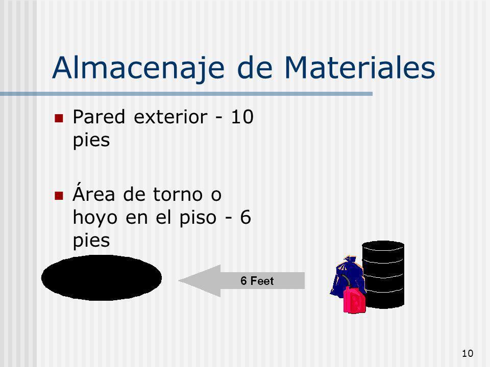 10 Almacenaje de Materiales Pared exterior - 10 pies Área de torno o hoyo en el piso - 6 pies