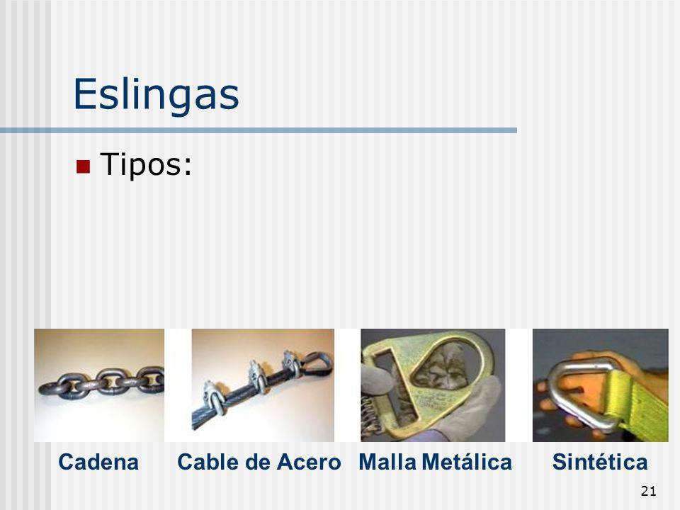 21 Eslingas Tipos: CadenaCable de AceroMalla MetálicaSintética