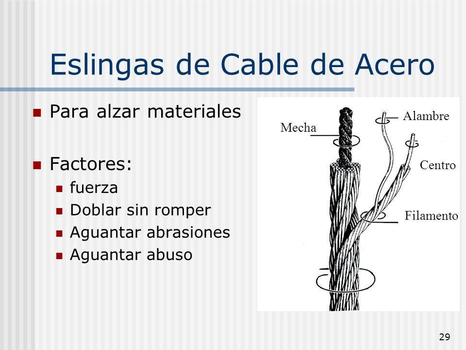 29 Eslingas de Cable de Acero Para alzar materiales Factores: fuerza Doblar sin romper Aguantar abrasiones Aguantar abuso Filamento Centro Alambre Mec