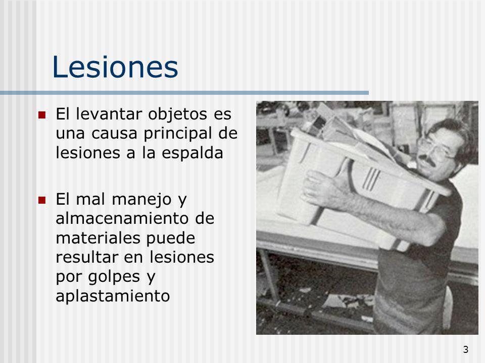 3 Lesiones El levantar objetos es una causa principal de lesiones a la espalda El mal manejo y almacenamiento de materiales puede resultar en lesiones