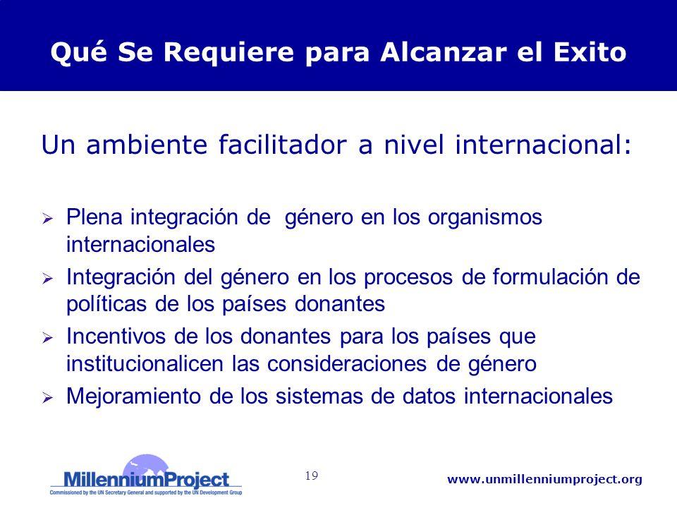 19 www.unmillenniumproject.org Un ambiente facilitador a nivel internacional: Plena integración de género en los organismos internacionales Integració
