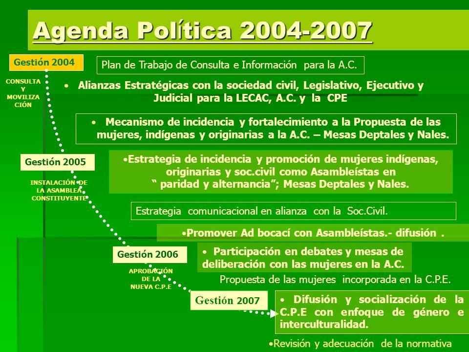 Agenda Pol í tica 2004-2007 Gestión 2004 Mecanismo de incidencia y fortalecimiento a la Propuesta de las mujeres, indígenas y originarias a la A.C. –