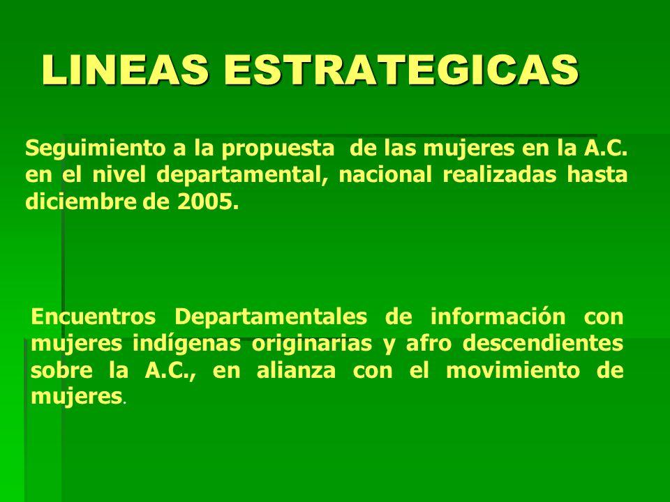LINEAS ESTRATEGICAS Seguimiento a la propuesta de las mujeres en la A.C. en el nivel departamental, nacional realizadas hasta diciembre de 2005. Encue