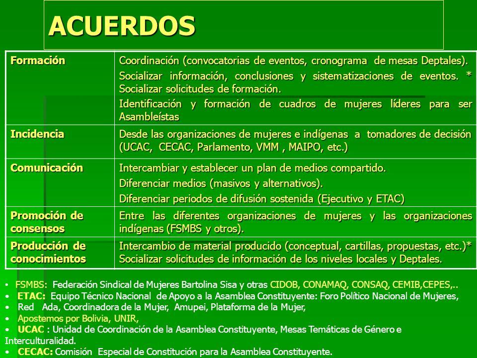 ACUERDOS Formación Coordinación (convocatorias de eventos, cronograma de mesas Deptales). Socializar información, conclusiones y sistematizaciones de