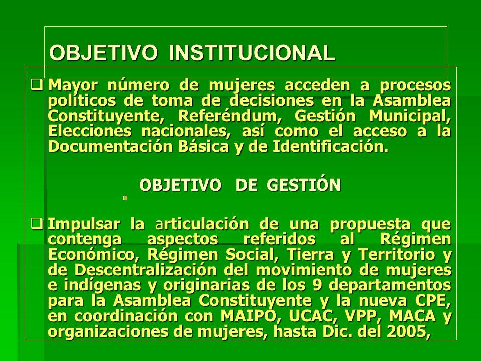 OBJETIVO INSTITUCIONAL Mayor número de mujeres acceden a procesos políticos de toma de decisiones en la Asamblea Constituyente, Referéndum, Gestión Municipal, Elecciones nacionales, así como el acceso a la Documentación Básica y de Identificación.