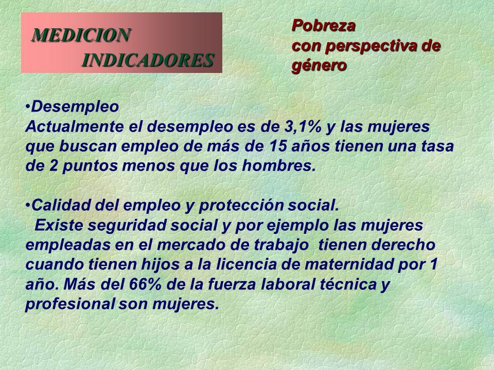 MEDICION INDICADORES MEDICION INDICADORES Pobreza con perspectiva de género Desempleo Actualmente el desempleo es de 3,1% y las mujeres que buscan emp