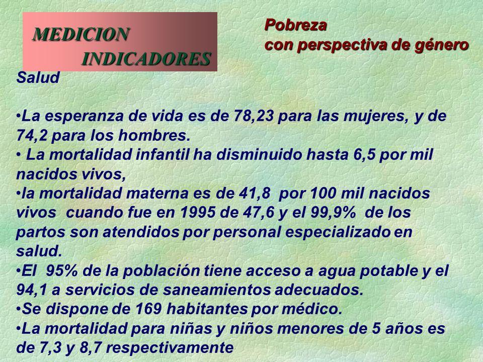 MEDICION INDICADORES MEDICION INDICADORES Pobreza con perspectiva de género Salud La esperanza de vida es de 78,23 para las mujeres, y de 74,2 para lo