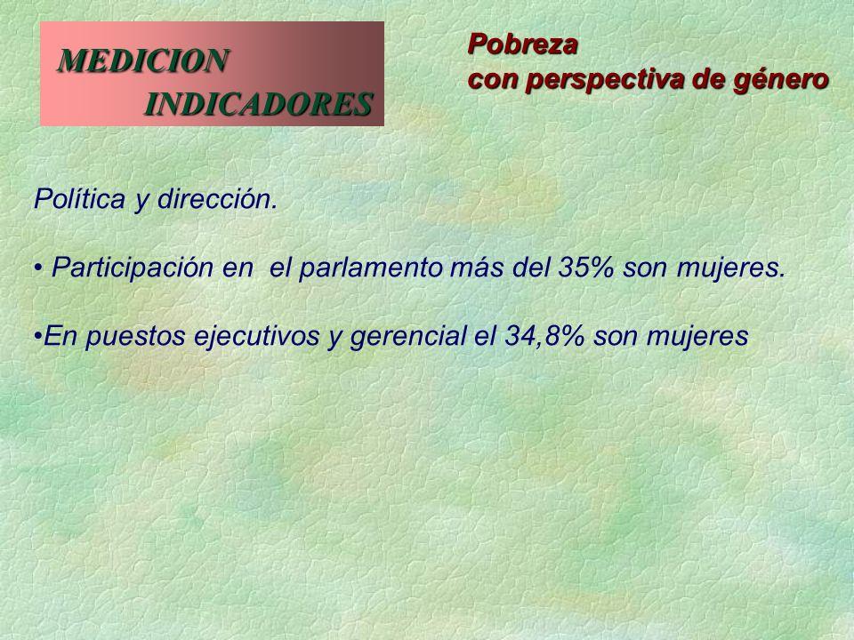 MEDICION INDICADORES MEDICION INDICADORES Pobreza con perspectiva de género Política y dirección. Participación en el parlamento más del 35% son mujer