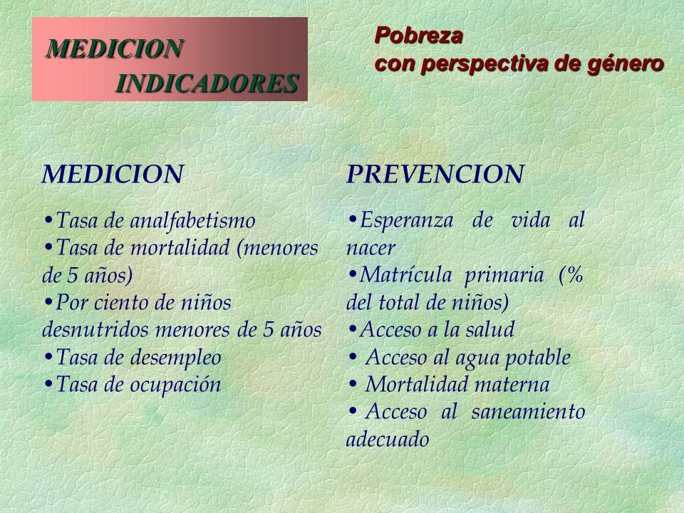 MEDICION INDICADORES MEDICION INDICADORES Pobreza con perspectiva de género MEDICIONPREVENCION Tasa de analfabetismo Tasa de mortalidad (menores de 5