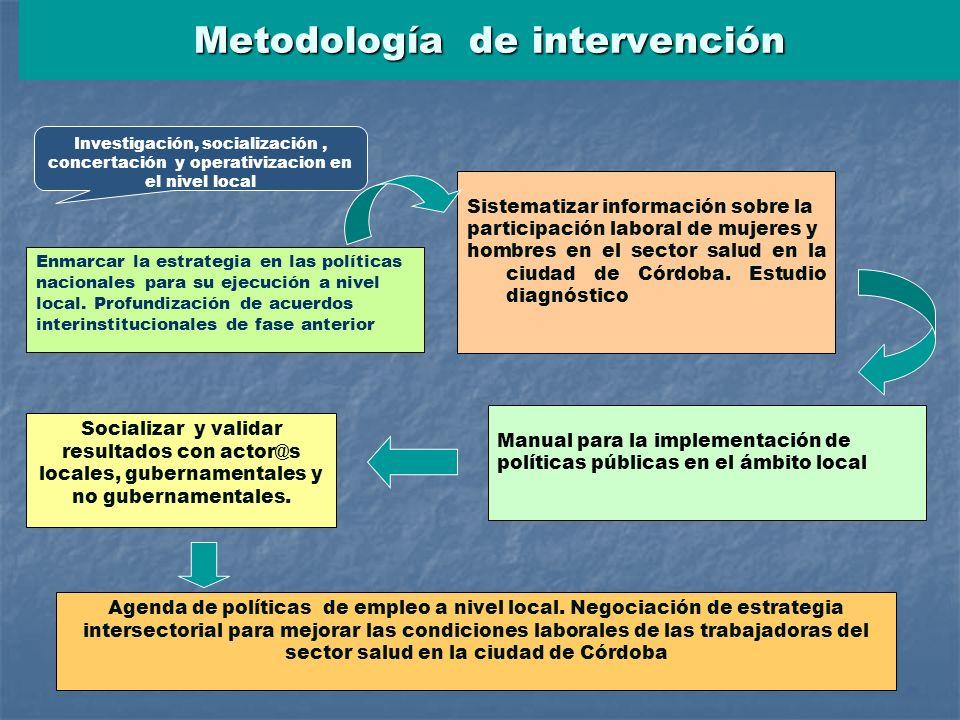 Metodología de intervención Socializar y validar resultados con actor@s locales, gubernamentales y no gubernamentales. Enmarcar la estrategia en las p