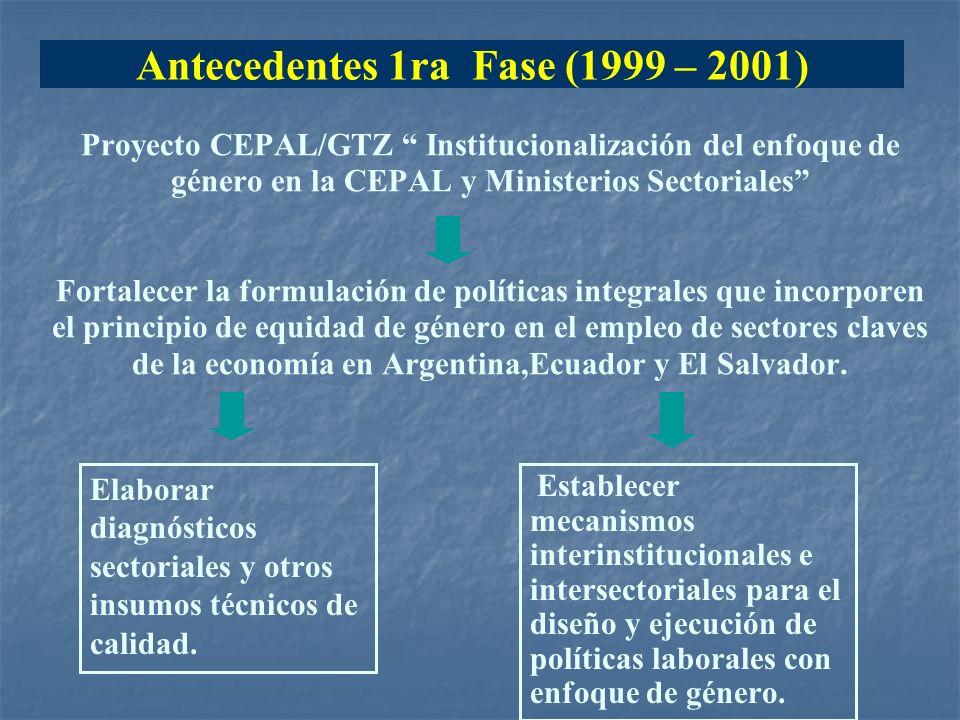 Proyecto CEPAL/GTZ Institucionalización del enfoque de género en la CEPAL y Ministerios Sectoriales Fortalecer la formulación de políticas integrales