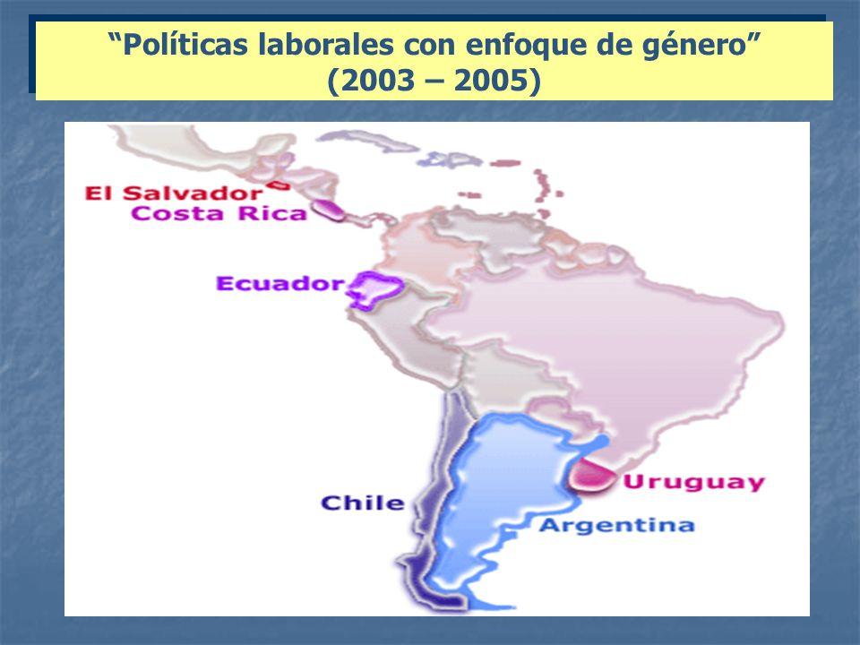 Políticas laborales con enfoque de género (2003 – 2005)