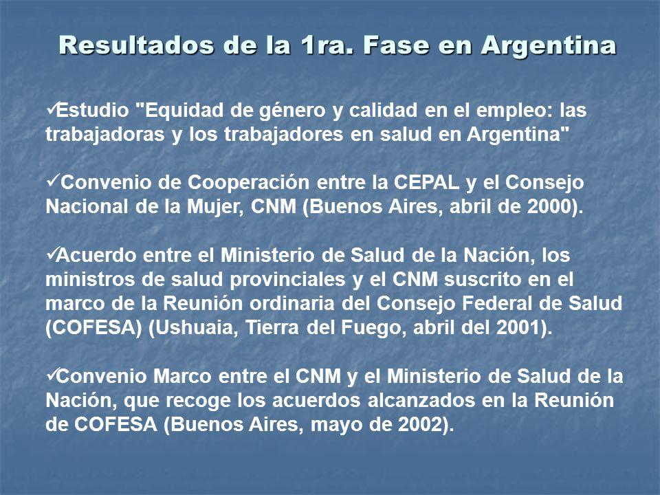 Resultados de la 1ra. Fase en Argentina Estudio