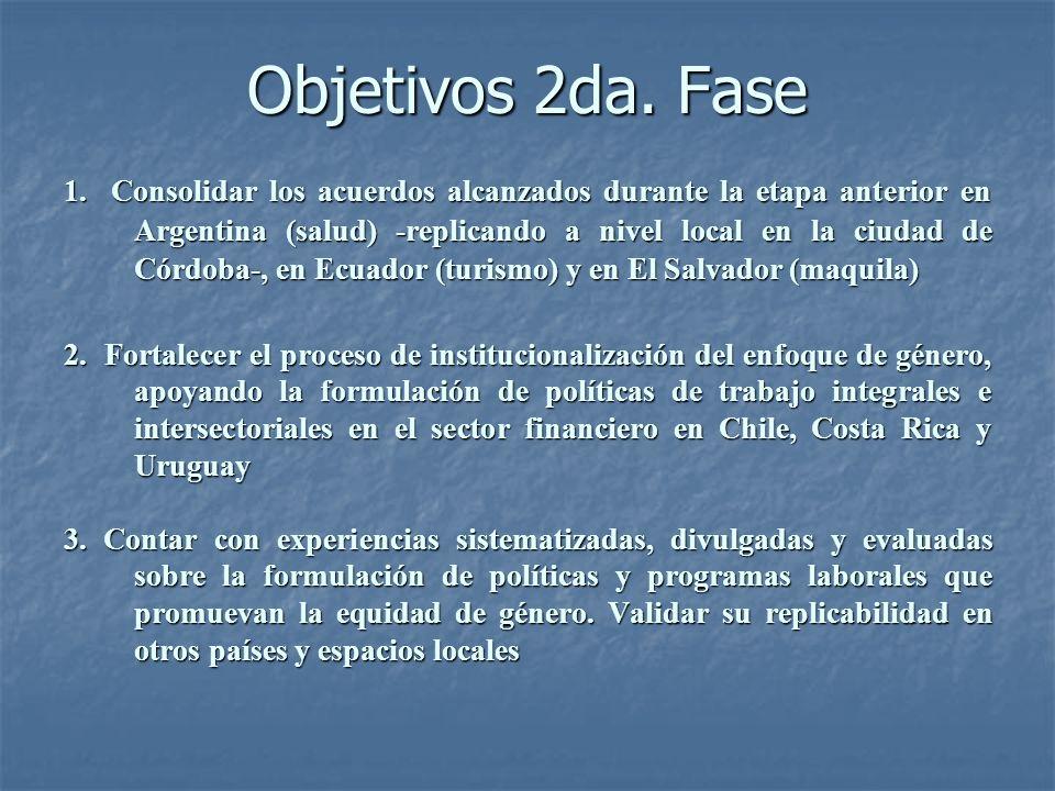 Objetivos 2da. Fase 1. Consolidar los acuerdos alcanzados durante la etapa anterior en Argentina (salud) -replicando a nivel local en la ciudad de Cór