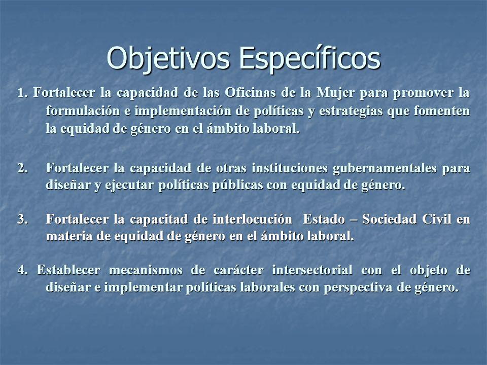 Objetivos Específicos 1. Fortalecer la capacidad de las Oficinas de la Mujer para promover la formulación e implementación de políticas y estrategias