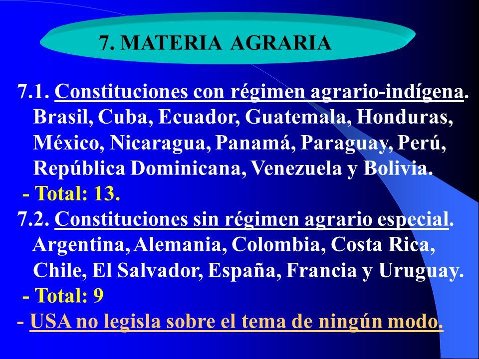 7. MATERIA AGRARIA 7.1. Constituciones con régimen agrario-indígena. Brasil, Cuba, Ecuador, Guatemala, Honduras, México, Nicaragua, Panamá, Paraguay,
