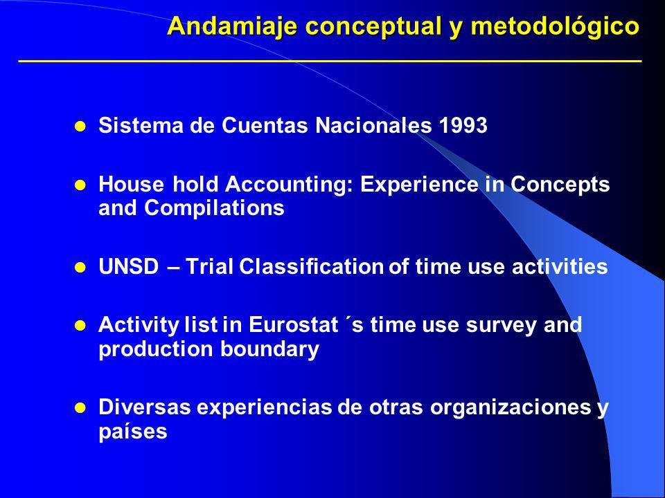 Andamiaje conceptual y metodológico Sistema de Cuentas Nacionales 1993 House hold Accounting: Experience in Concepts and Compilations UNSD – Trial Cla